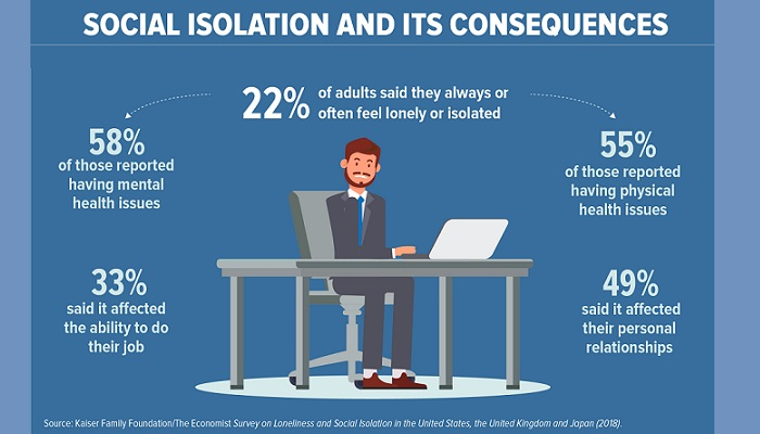 Isolation and Spinal Health